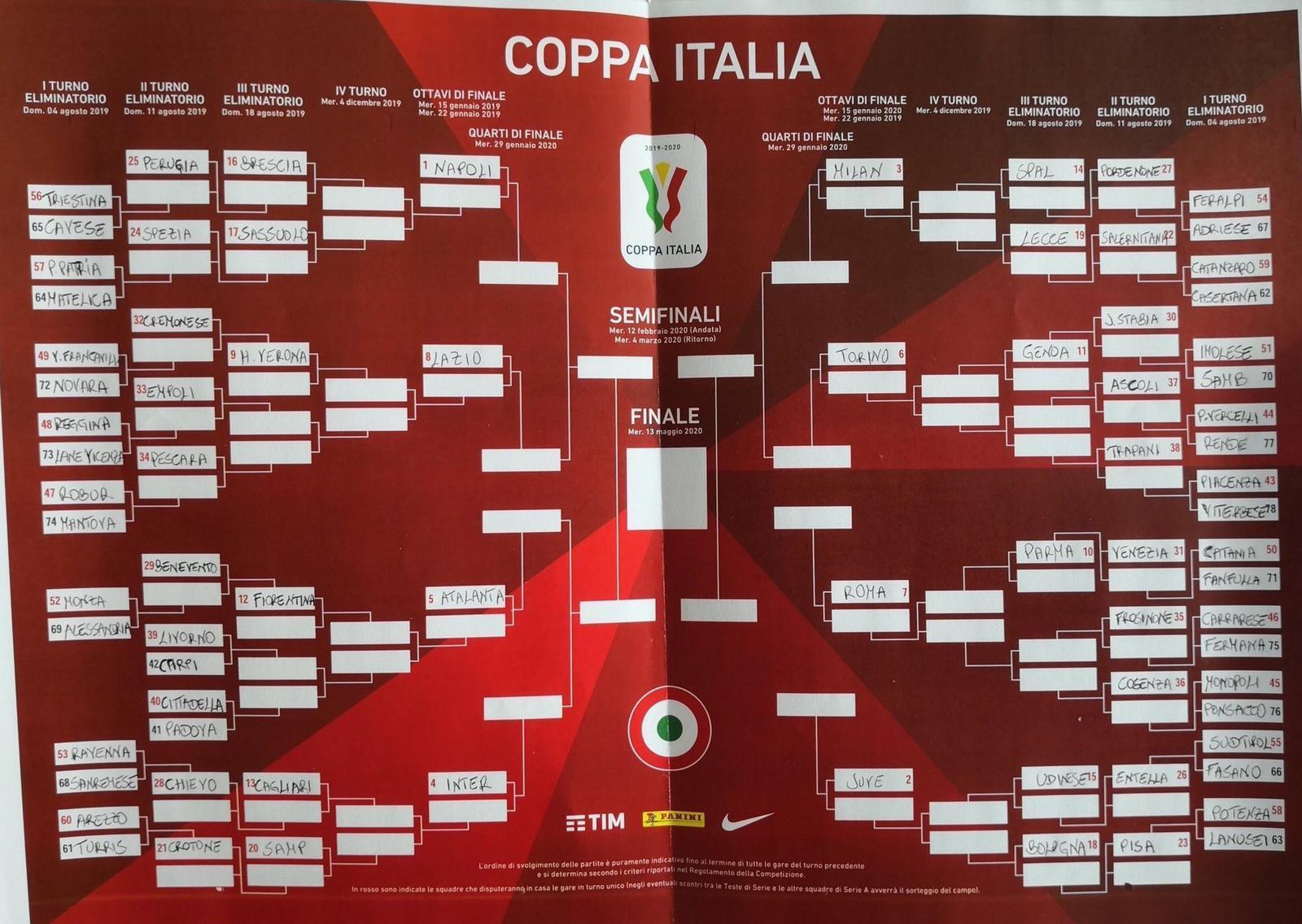 Calendario Perugia Calcio 2020.Coppa Italia 2019 20 Tabellone Completo Calendario E Date