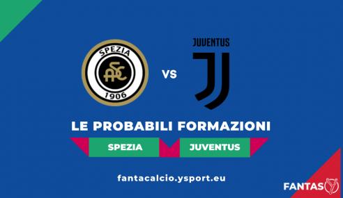 Spezia-Juventus: Probabili Formazioni Fantacalcio e Pronostico (5a Giornata Serie A 2021-22)