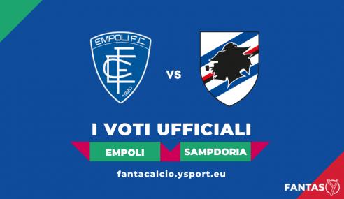 Voti Empoli-Sampdoria 0-3: Pagelle Ufficiali Fantacalcio (4ª Giornata Serie A 2021-22)